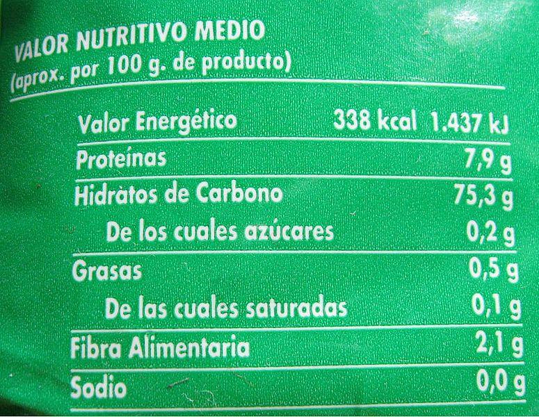 Una caloría no es una caloría
